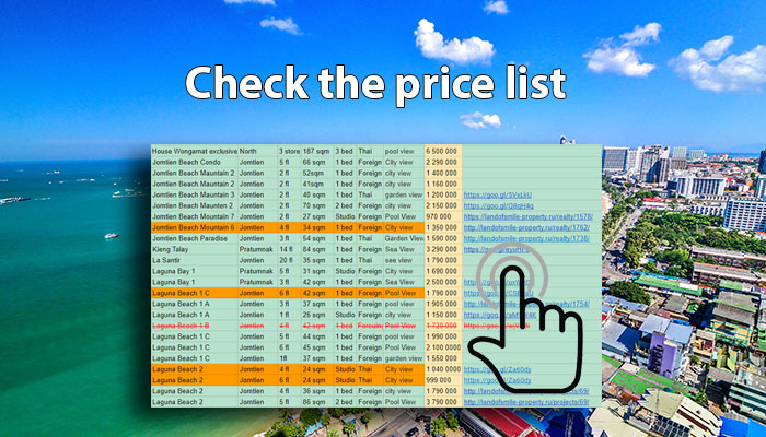 listing of hot real estate in Pattaya